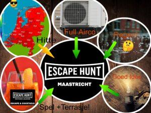 Escape Hunt Maastricht Augustus 2021